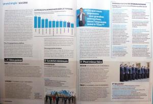 企業の役員の%において、フランスはトルコより男性優位の国、てふグラフ。
